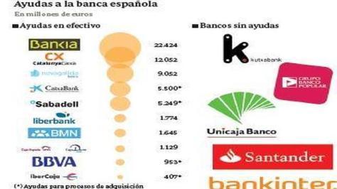 ayudas-banca--644x362
