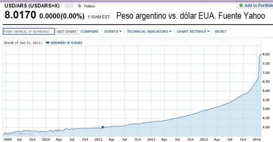 Peso_argentino