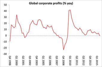 profit_var